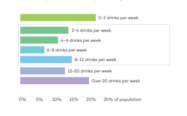 Wine vs. Health in 2019 (OMG We're All Going To Die!)